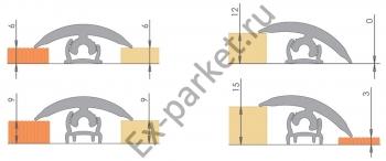 Эластичный напольный профиль Flex Line