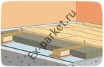 Способы укладки или технология монтажа массивной доски