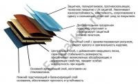Виниловый ламинат структура