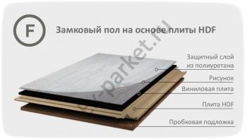 (F) Замковый пол на основе плиты HDF