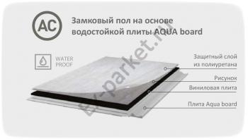 (AC) Замковый пол на основе водостойкой плиты Aquaboard
