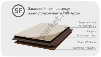 (SF) Замковый пол на основе влагостойкой плиты HDF hydro