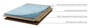 Замковое напольное покрытие Lino Concept из натурального линолеума от CorkАrt - структура доски