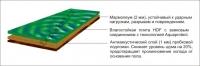 пример мармолеума в разрезе