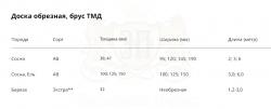 Доска обрезная, брус ТМД